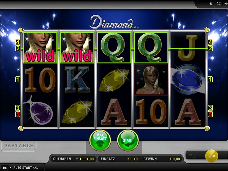 Platin Casino Sunny Player