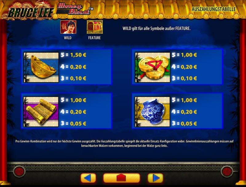 Royal ace bonus