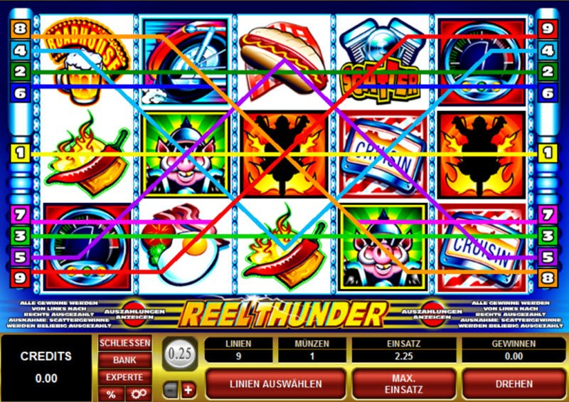 Casinos in madrid