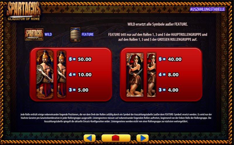 which online casino pays the best alchemy online spielen