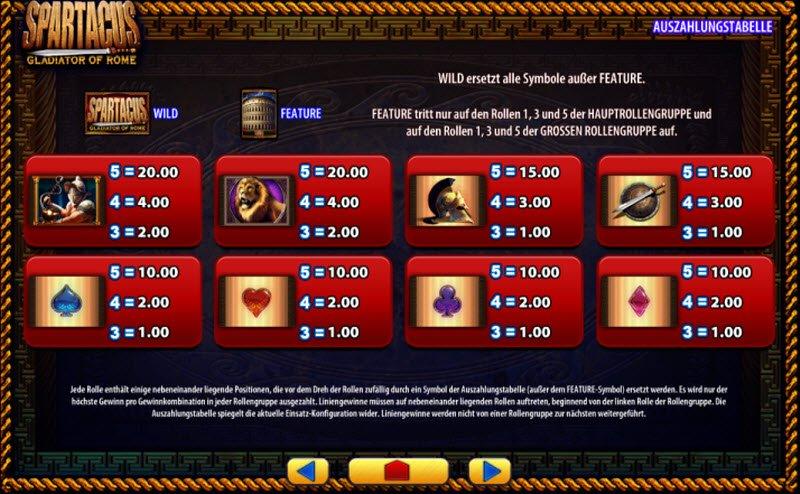 gratis casino freispiele ohne einzahlung