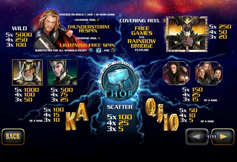 juegos del casino gratis the mighty atlas