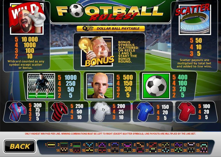 Machine à sous Football Rules gratuit dans Playtech casino