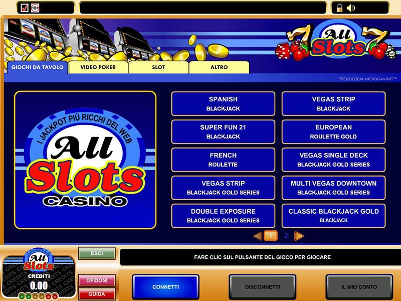 All Slot Casino Recensioni