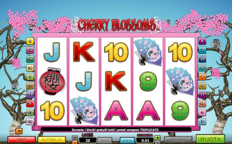 Planet 7 casino $150 no deposit bonus codes 2021