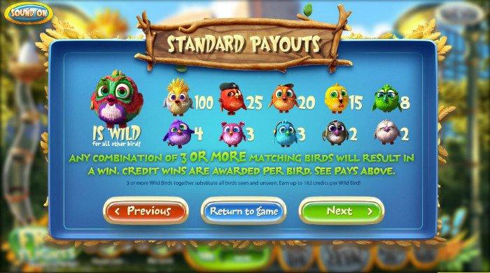 Birds! Slots - Free Online Betsoft Slot Machine Game