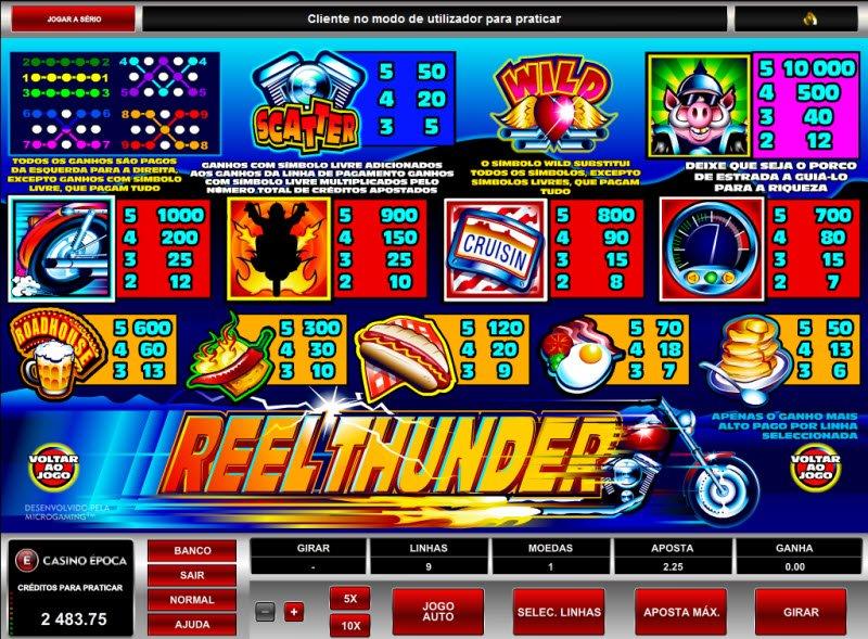 Dunder free spins no deposit