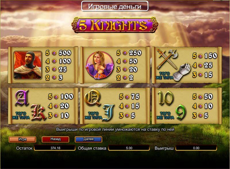 Knights рыцари игровой автомат фонбет отзывы покердом