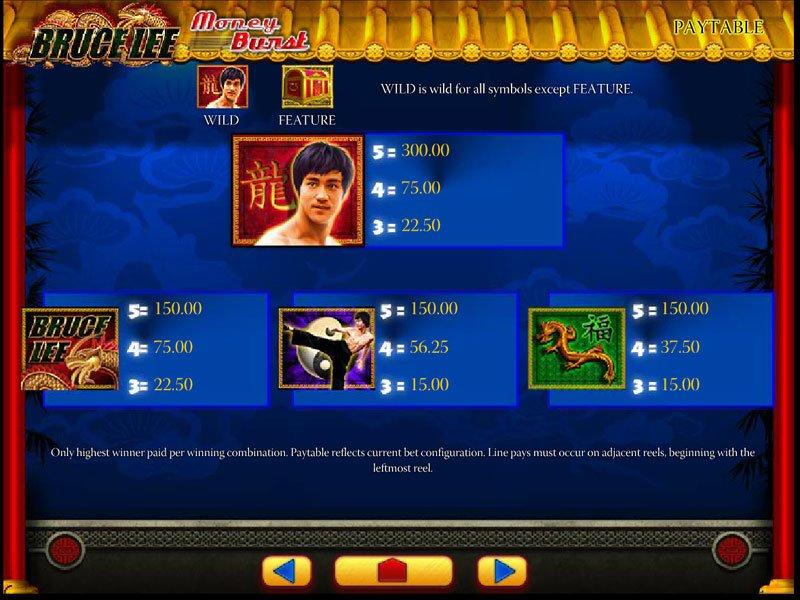 Bruce Lee spelautomat - spela casinoversionen gratis