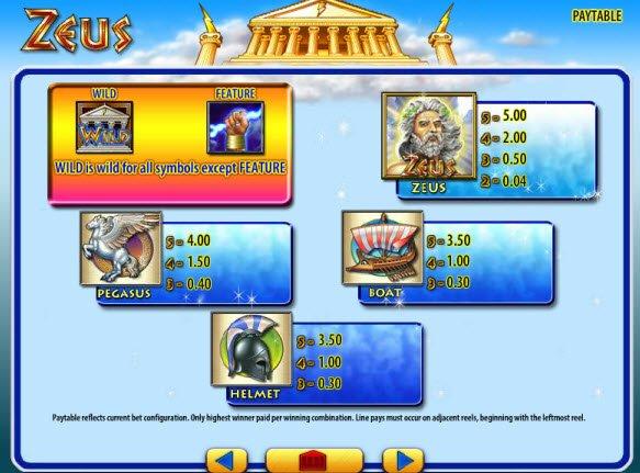 Zeus Spelautomat – Spela Zeus Slot från WMS Gratis Online