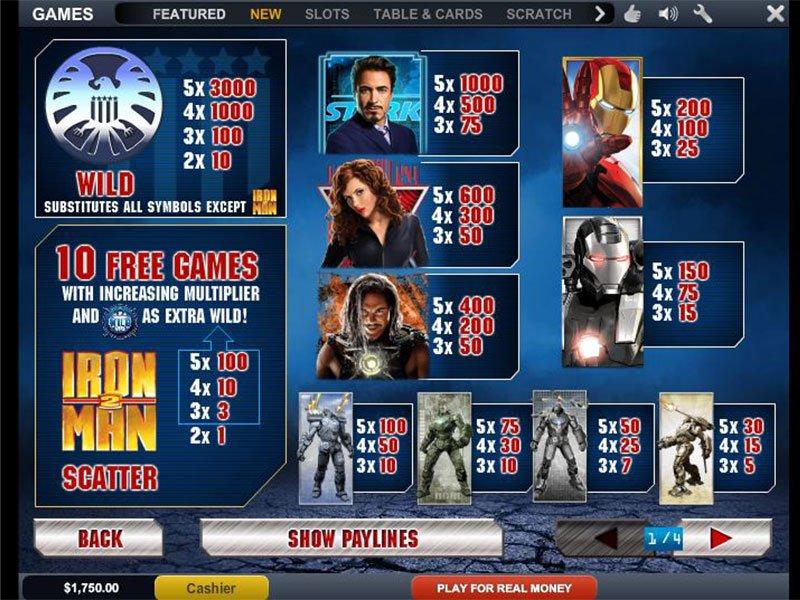 Slot machine iron man