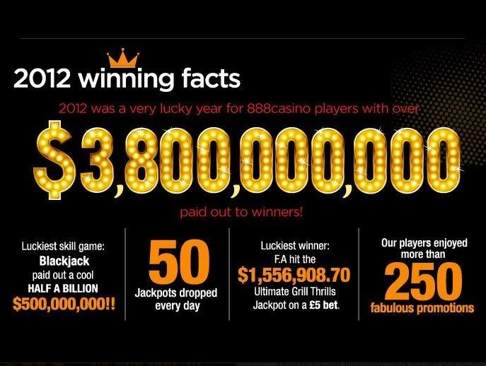 888 casino united states