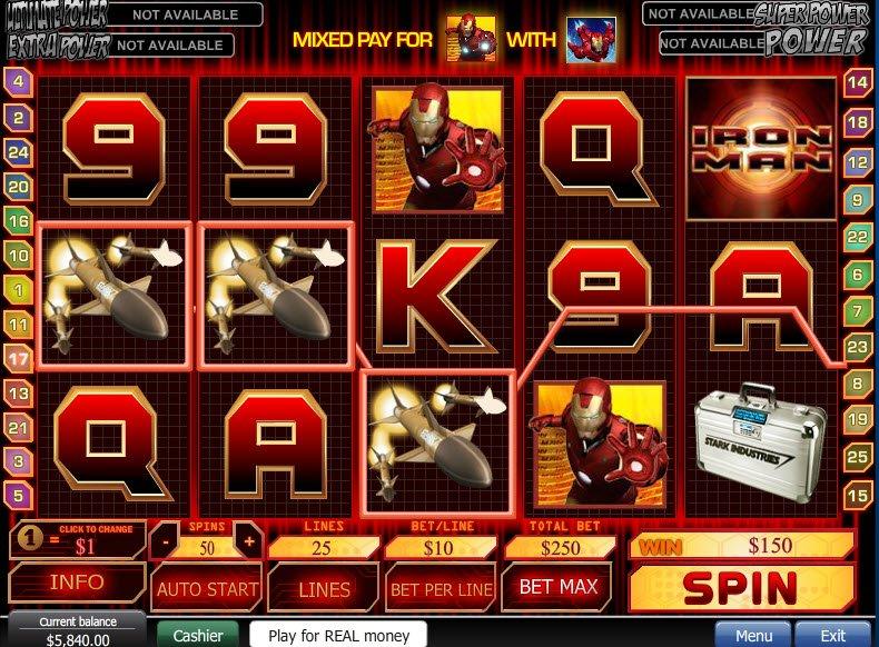 Iron Man Slot Machine For Sale