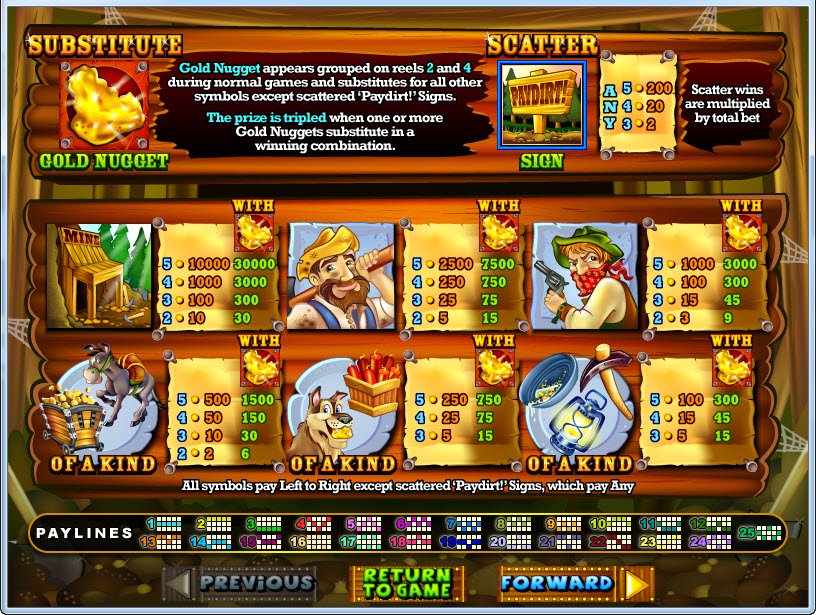 Free Slots Paydirt