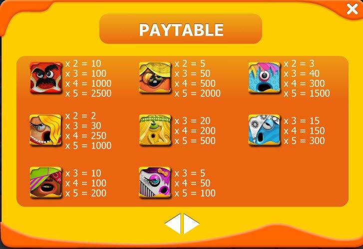 DrueckGlueck Casino Review - DrueckGlueck™ Slots & Bonus | http://www.drueckglueck.com/