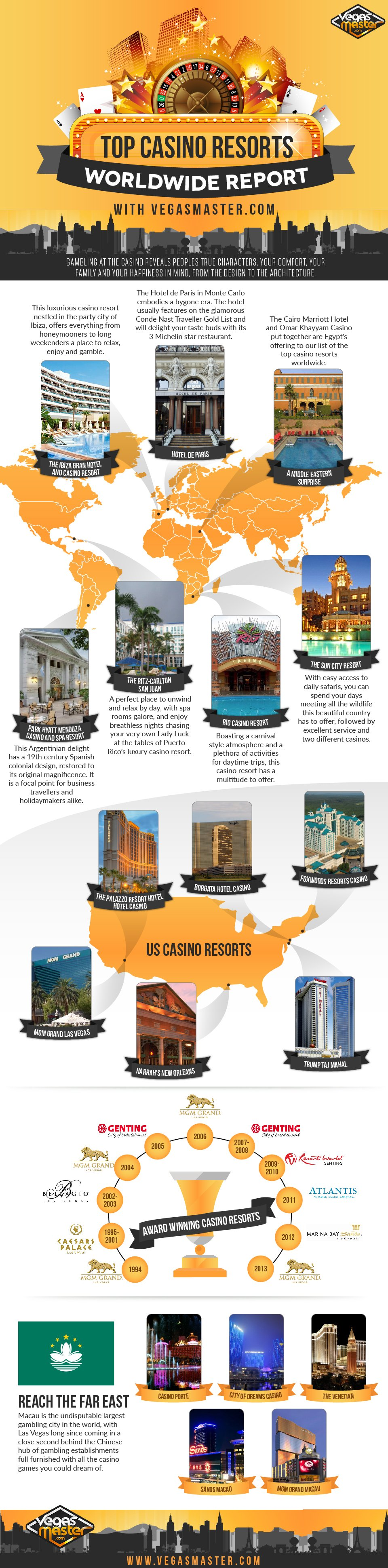 Find top casino resorts worldwide play relax in tyle for Special hotels worldwide