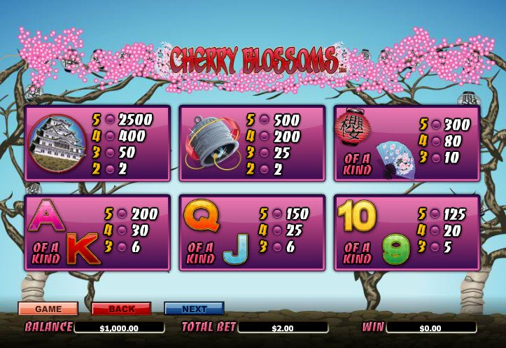 Geisha Slot Machine - Play Geisha Slots Online for Free or Real Money