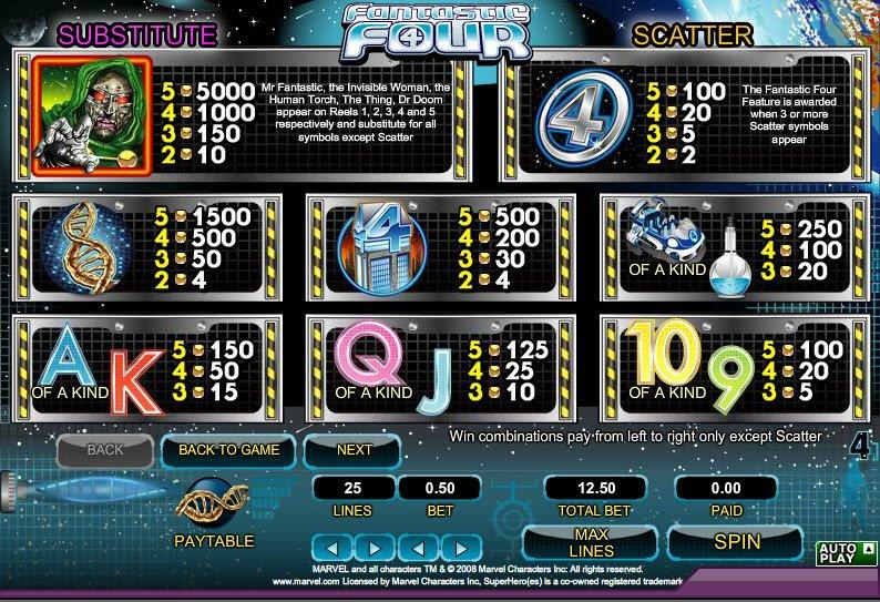 Fantastic Slots