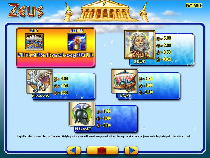 William Interactive Slot Machines