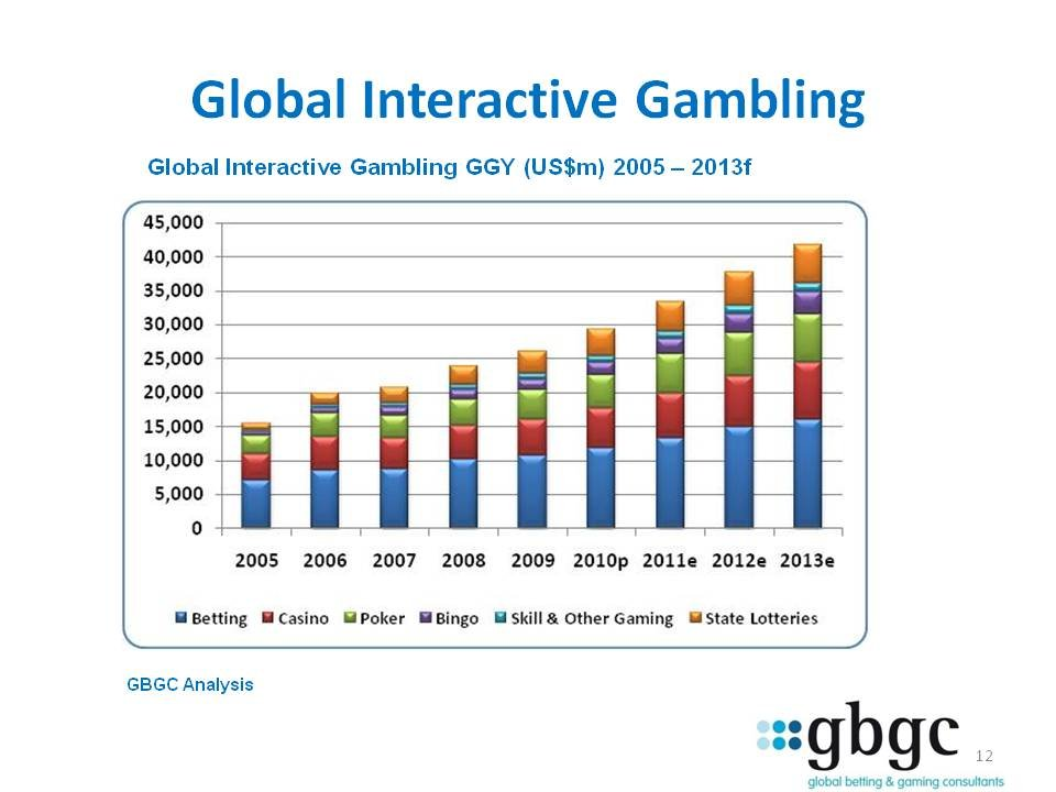 Gambling commission industry statistics 2011 consequences of gambling illegally