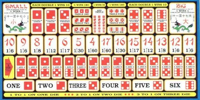 Casino online poker games