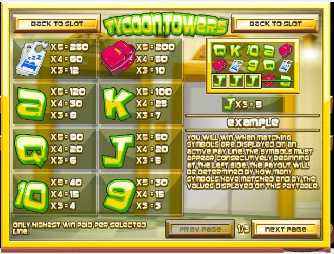 Tycoons™ Slot Machine Game to Play Free in BetSofts Online Casinos